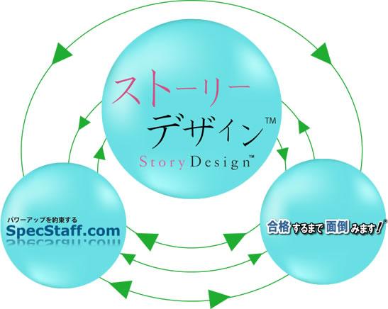 clip-story-design