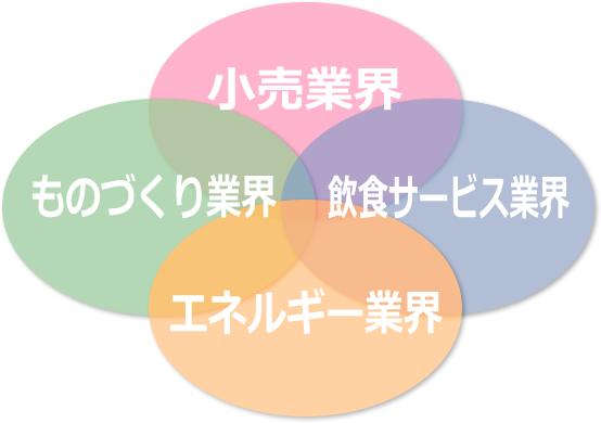 clip-tokuibunya